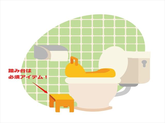 【図解付き】牛乳パックで踏み台の作り方。トイレトレーニングや手洗いに便利【簡単DIY】-1