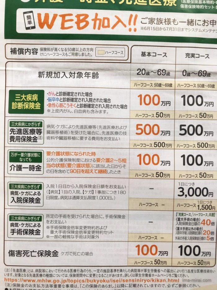 医療保険を見直したら1938円→240円に!最強の三大疾病保険に乗り換えた話-10